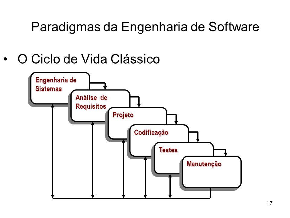 18 Paradigmas da Engenharia de Software Prototipação C Coleta e refinamento dos requisitos Projeto rápido Construção do protótipo Avaliação do protótipo pelo cliente Refinamento do protótipo Engenharia do protótipo Fim Início