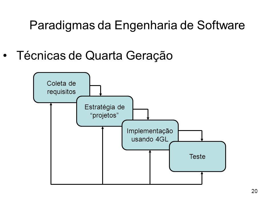 21 Paradigmas da Engenharia de Software Combinando Paradigmas