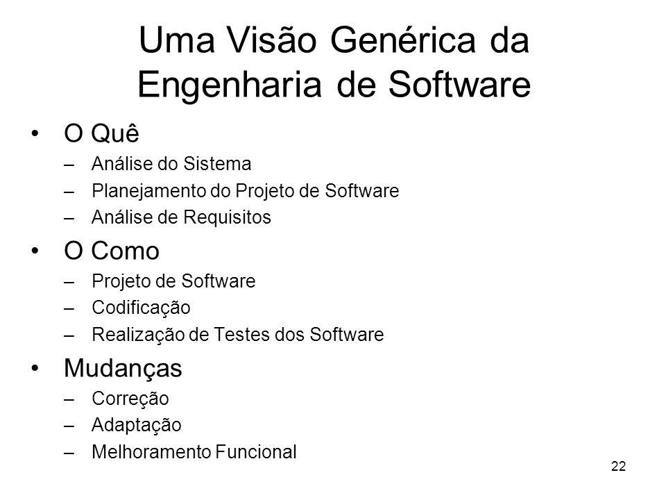 22 Uma Visão Genérica da Engenharia de Software O Quê –Análise do Sistema –Planejamento do Projeto de Software –Análise de Requisitos O Como –Projeto