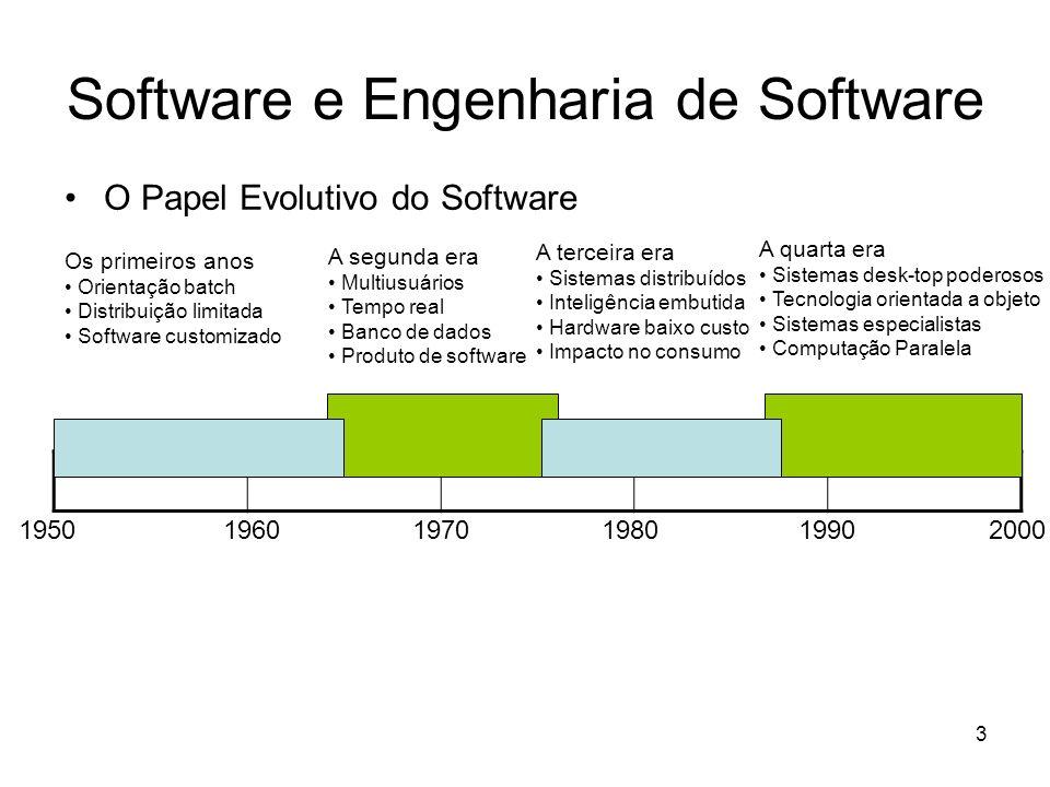 4 Software e Engenharia de Software SOFTWARE 1.Instruções (programa de computador) que, quando executadas, produzem a função e o desempenho desejado; 2.Estruturas de dados que possibilitam que os programas manipulem adequadamente a informação; 3.Documentos que descrevem a operação e o uso dos programas
