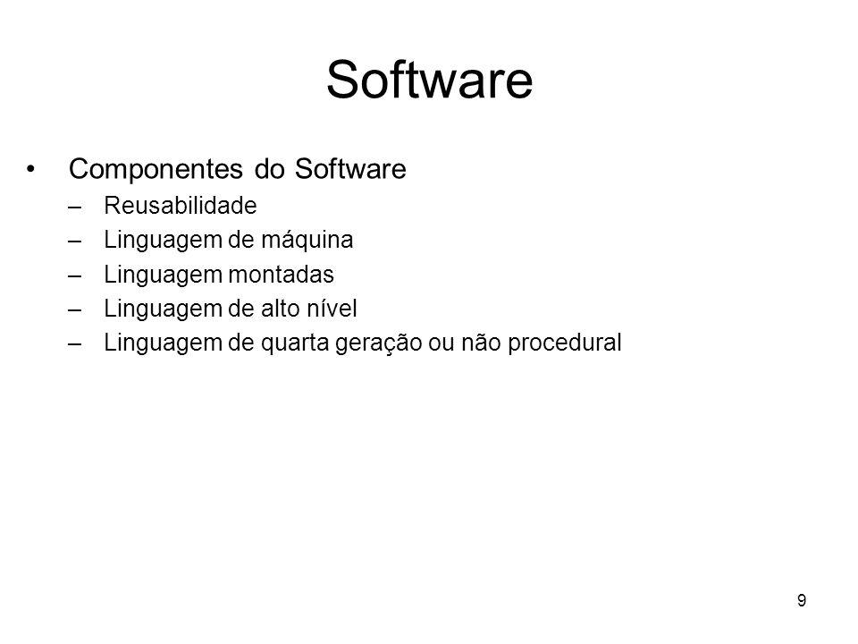 10 Software Aplicações do Software –Básico –Tempo Real –Comercial –Científico e de Engenharia –Embutido –Computador Pessoal –Inteligência Artificial