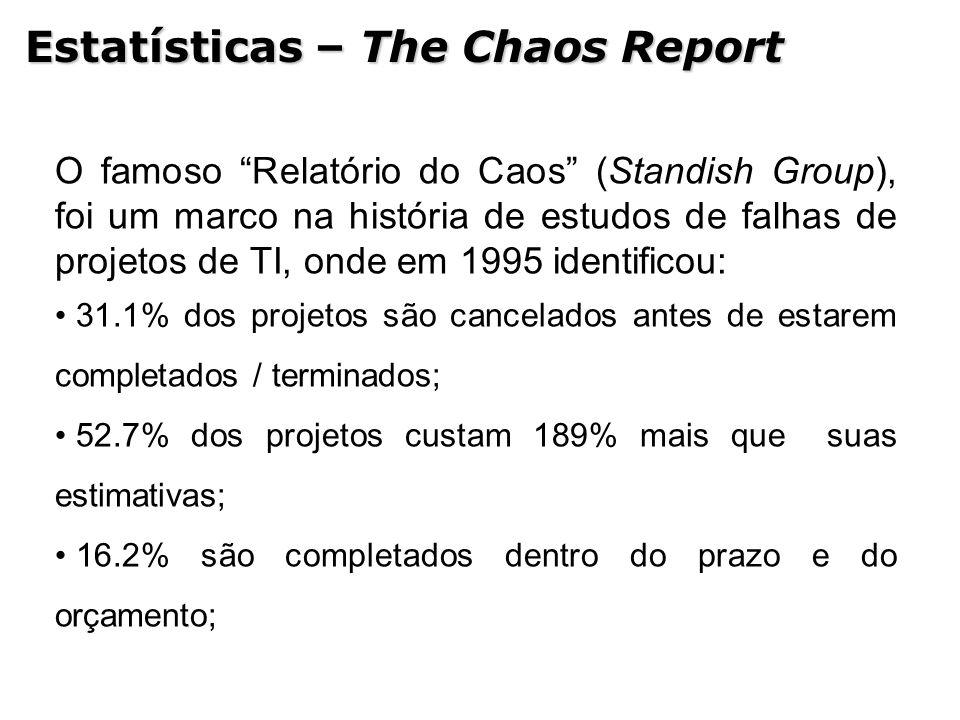 GARTNER (2000): 70% dos projetos de TI falham no cronograma, custos e metas de qualidade; 50% são executados acima do orçamento; CHAOS (2000): 50% dos projetos de TI são cancelados; 82% são entregues com atraso.