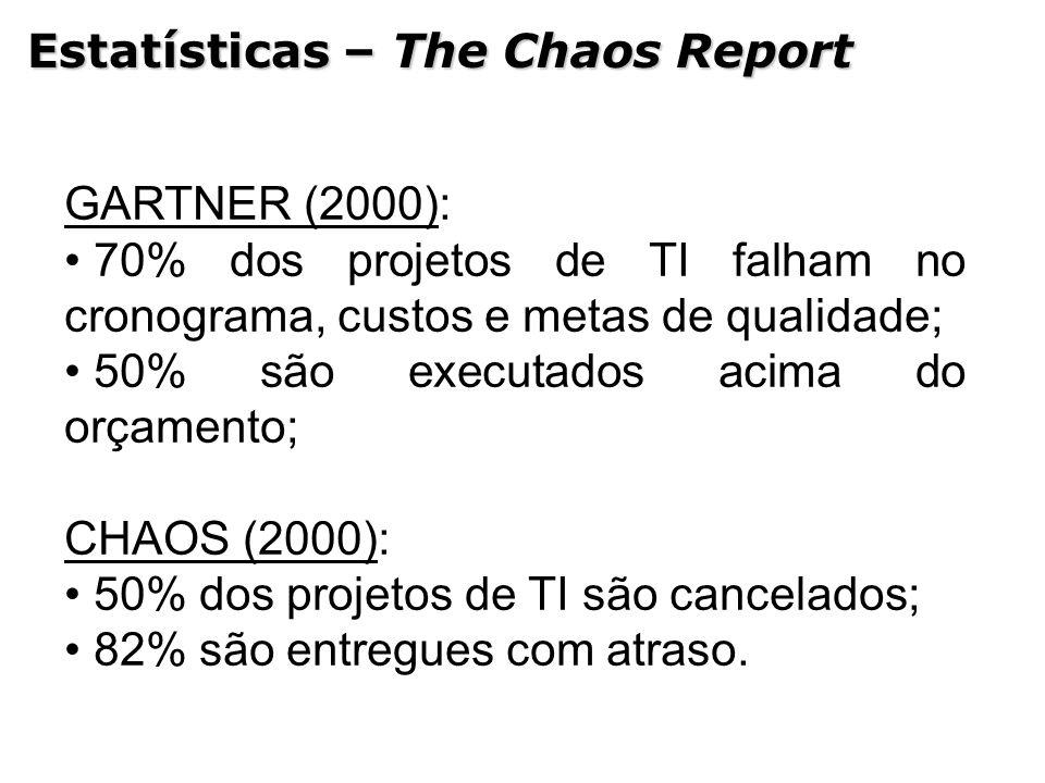 GARTNER (2000): 70% dos projetos de TI falham no cronograma, custos e metas de qualidade; 50% são executados acima do orçamento; CHAOS (2000): 50% dos