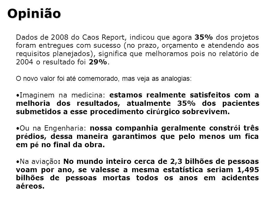 Opinião Dados de 2008 do Caos Report, indicou que agora 35% dos projetos foram entregues com sucesso (no prazo, or ç amento e atendendo aos requisitos