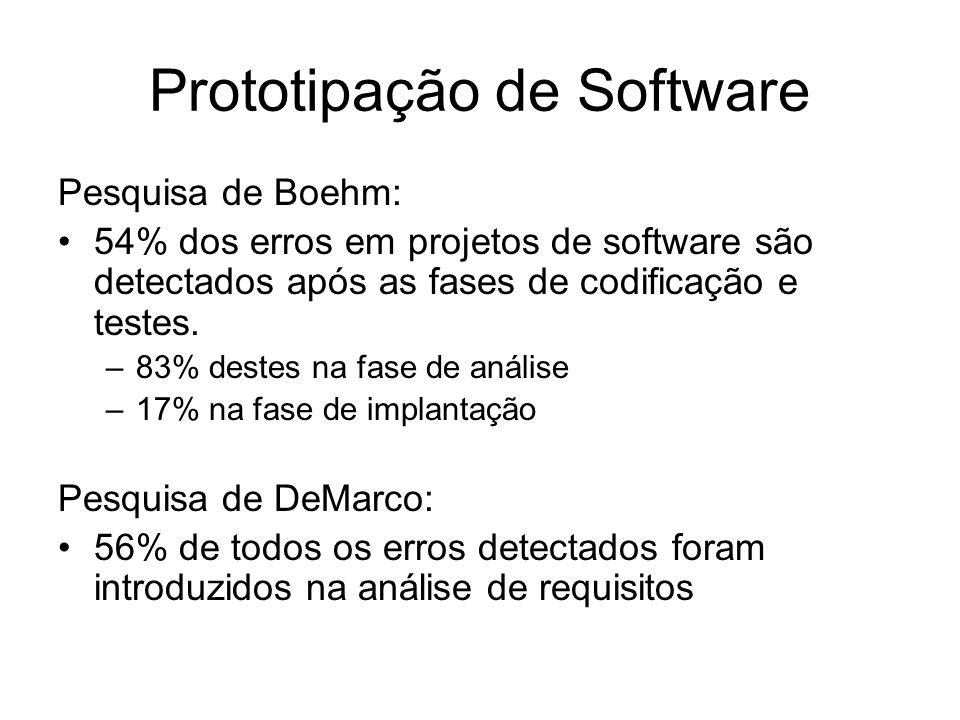 Prototipação de Software Pesquisa de Boehm: 54% dos erros em projetos de software são detectados após as fases de codificação e testes. –83% destes na