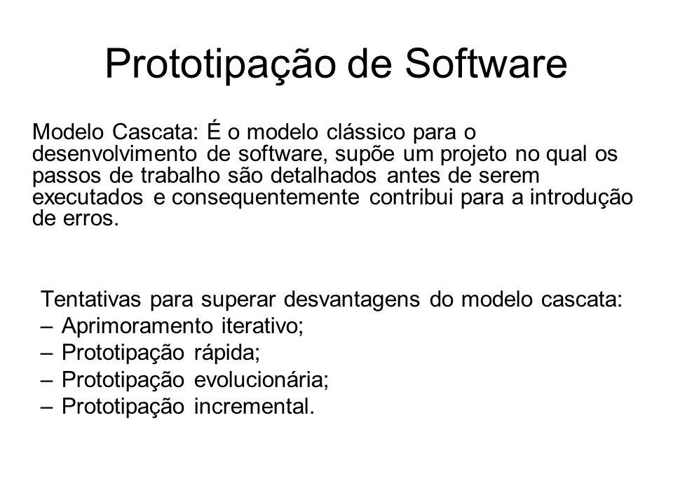 Prototipação de Software Modelo Cascata: É o modelo clássico para o desenvolvimento de software, supõe um projeto no qual os passos de trabalho são de