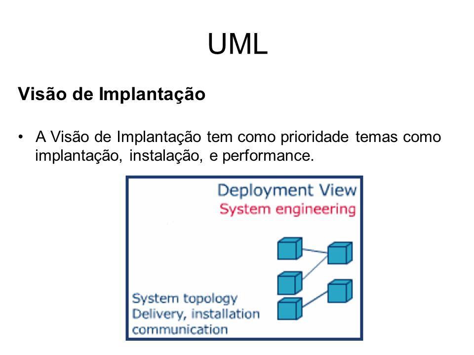 UML Visão de Implantação A Visão de Implantação tem como prioridade temas como implantação, instalação, e performance.