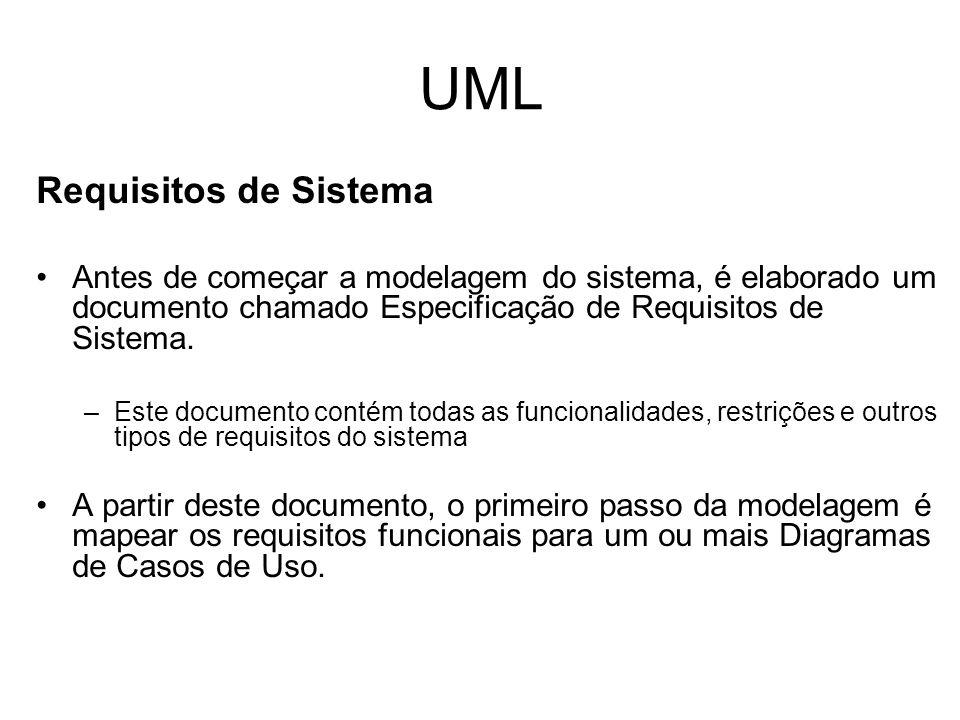 UML Requisitos de Sistema Antes de começar a modelagem do sistema, é elaborado um documento chamado Especificação de Requisitos de Sistema. –Este docu