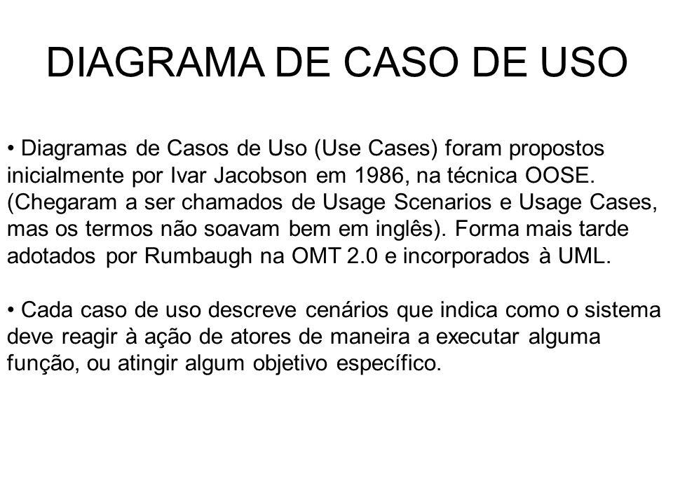 Diagramas de Casos de Uso (Use Cases) foram propostos inicialmente por Ivar Jacobson em 1986, na técnica OOSE. (Chegaram a ser chamados de Usage Scena