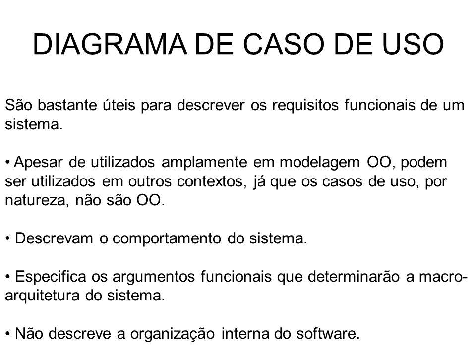 DIAGRAMA DE CASO DE USO São bastante úteis para descrever os requisitos funcionais de um sistema. Apesar de utilizados amplamente em modelagem OO, pod