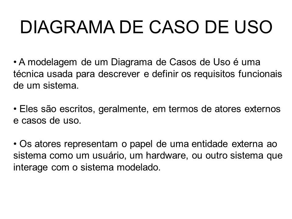 DIAGRAMA DE CASO DE USO A modelagem de um Diagrama de Casos de Uso é uma técnica usada para descrever e definir os requisitos funcionais de um sistema
