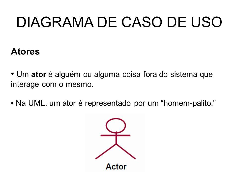 DIAGRAMA DE CASO DE USO Atores Um ator é alguém ou alguma coisa fora do sistema que interage com o mesmo. Na UML, um ator é representado por um homem-