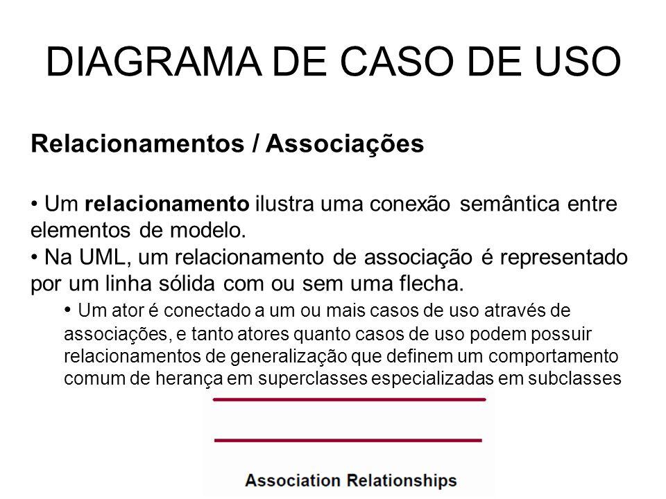 DIAGRAMA DE CASO DE USO Relacionamentos / Associações Um relacionamento ilustra uma conexão semântica entre elementos de modelo. Na UML, um relacionam