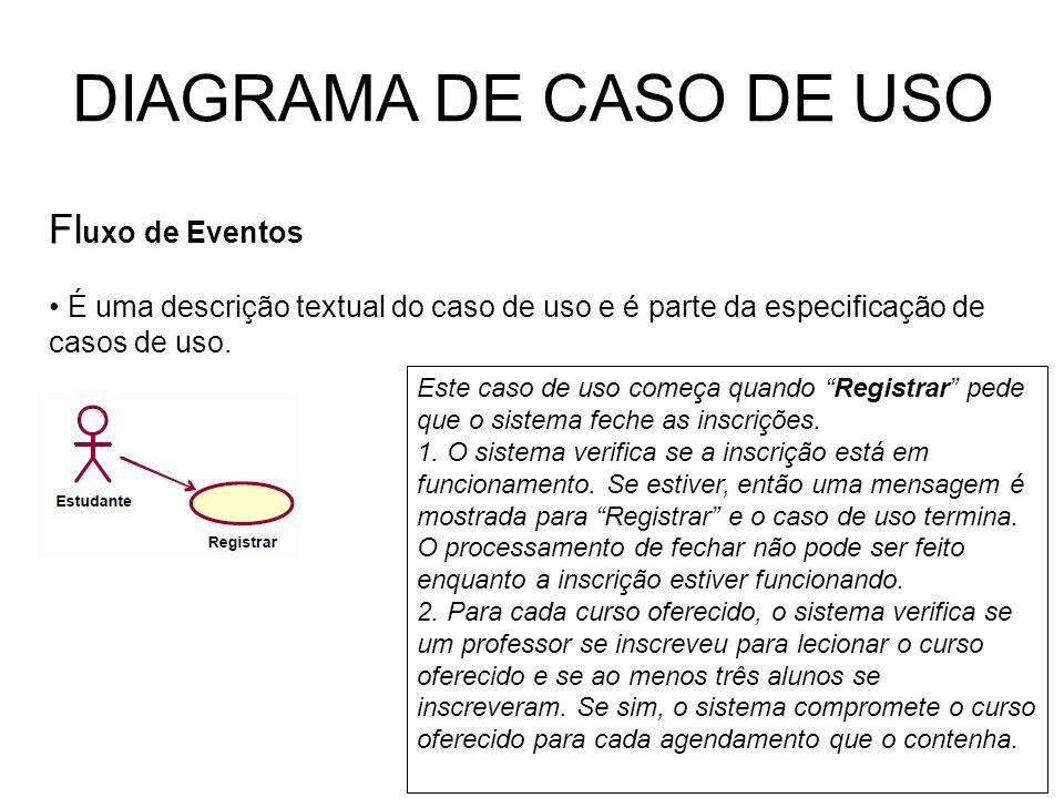 DIAGRAMA DE CASO DE USO Fl uxo de Eventos É uma descrição textual do caso de uso e é parte da especificação de casos de uso. Este caso de uso começa q