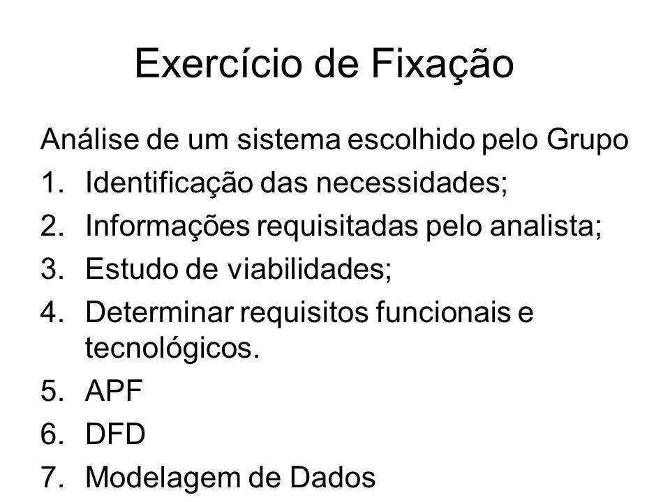 Exercício de Fixação Análise de um sistema escolhido pelo Grupo 1.Identificação das necessidades; 2.Informações requisitadas pelo analista; 3.Estudo d