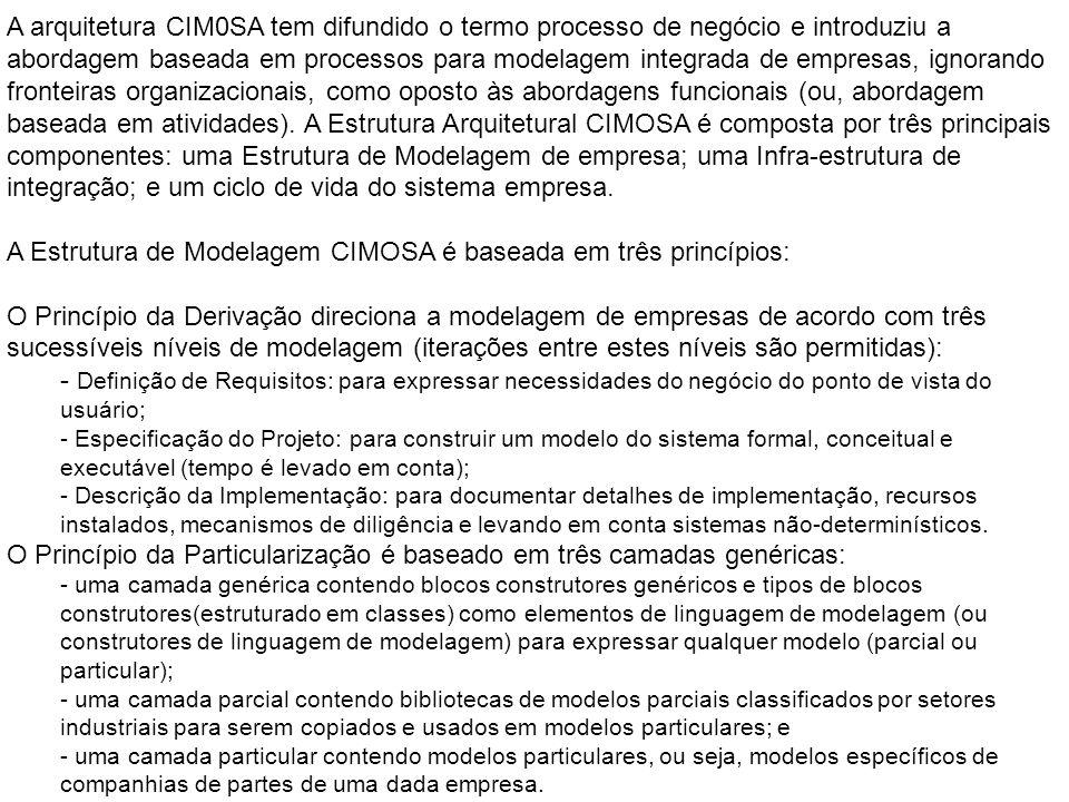 A arquitetura CIM0SA tem difundido o termo processo de negócio e introduziu a abordagem baseada em processos para modelagem integrada de empresas, ign