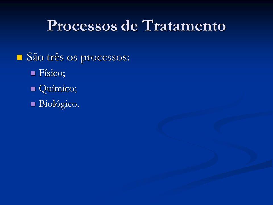 Processos de Tratamento São três os processos: São três os processos: Físico; Físico; Químico; Químico; Biológico. Biológico.