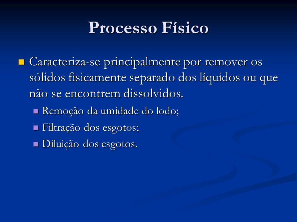 Processo Físico Caracteriza-se principalmente por remover os sólidos fisicamente separado dos líquidos ou que não se encontrem dissolvidos. Caracteriz