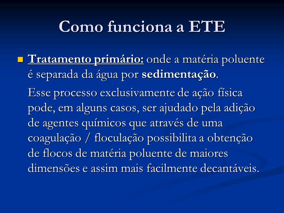 Como funciona a ETE Tratamento primário: onde a matéria poluente é separada da água por sedimentação. Tratamento primário: onde a matéria poluente é s