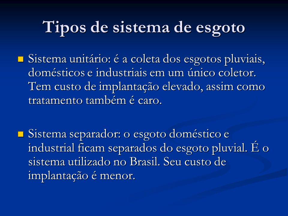 Tipos de sistema de esgoto Sistema unitário: é a coleta dos esgotos pluviais, domésticos e industriais em um único coletor. Tem custo de implantação e