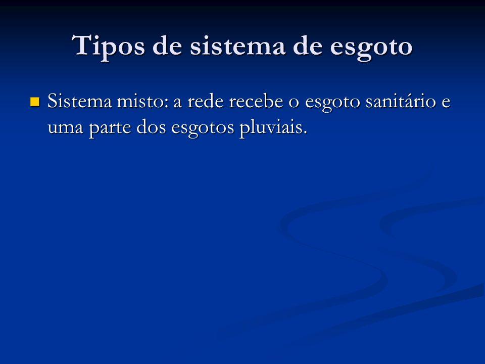 Tipos de sistema de esgoto Sistema misto: a rede recebe o esgoto sanitário e uma parte dos esgotos pluviais. Sistema misto: a rede recebe o esgoto san