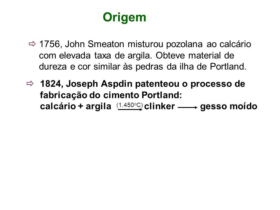 Origem 1756, John Smeaton misturou pozolana ao calcário com elevada taxa de argila. Obteve material de dureza e cor similar às pedras da ilha de Portl