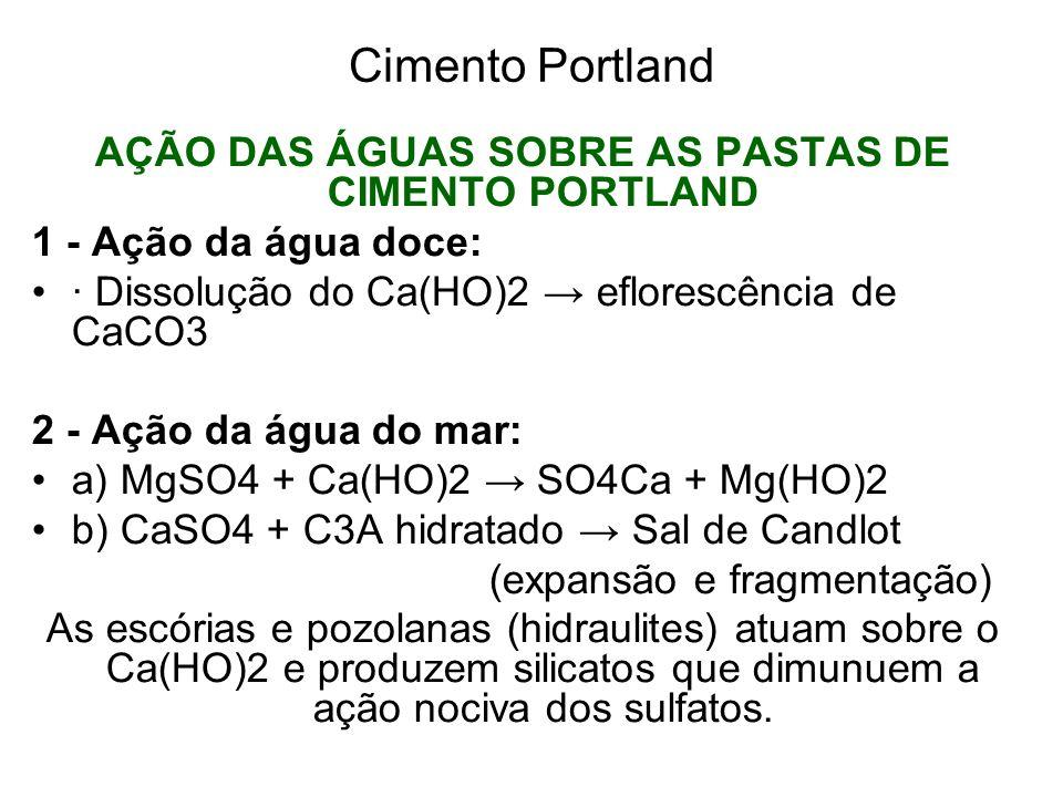 Cimento Portland AÇÃO DAS ÁGUAS SOBRE AS PASTAS DE CIMENTO PORTLAND 1 - Ação da água doce: · Dissolução do Ca(HO)2 eflorescência de CaCO3 2 - Ação da