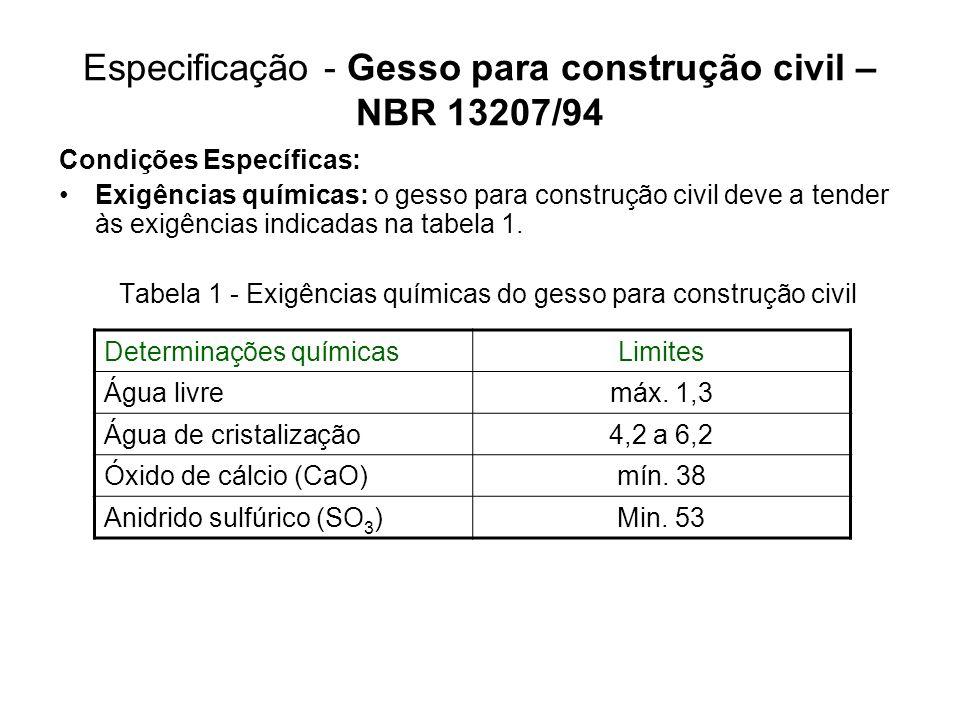 Especificação - Gesso para construção civil – NBR 13207/94 Condições Específicas: Exigências químicas: o gesso para construção civil deve a tender às
