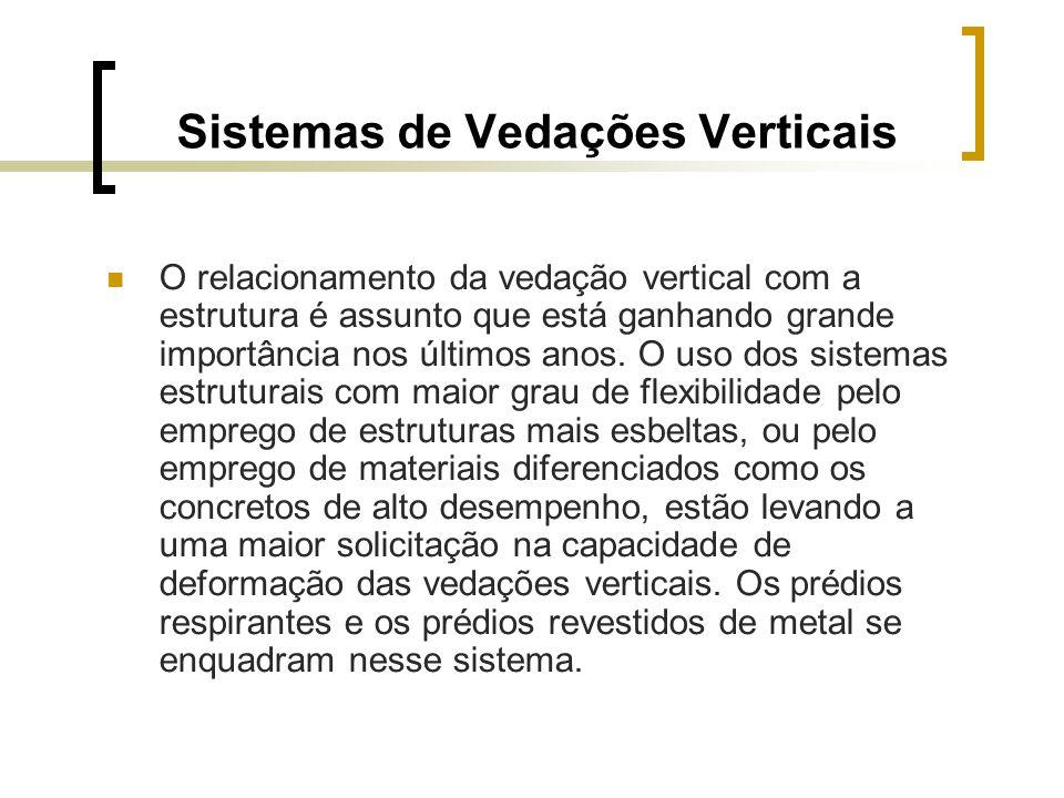 Sistemas de Vedações Verticais O relacionamento da vedação vertical com a estrutura é assunto que está ganhando grande importância nos últimos anos. O