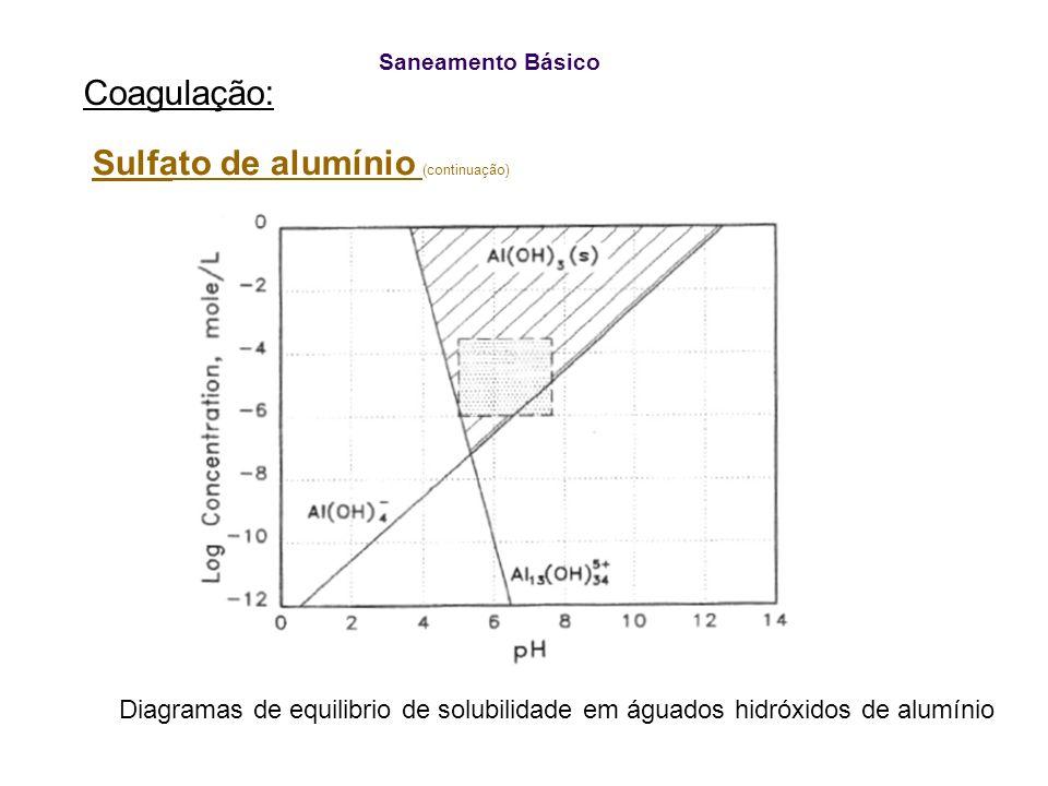 Saneamento Básico Coagulação: Sulfato de alumínio (continuação) Diagramas de equilibrio de solubilidade em águados hidróxidos de alumínio