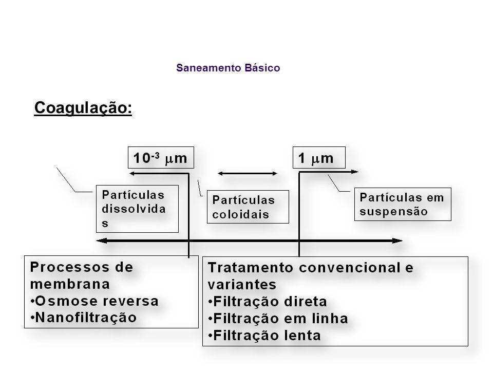 Saneamento Básico Mistura-coagulação-floculação. Coagulação: 300,0 30,0 3,0 0,3