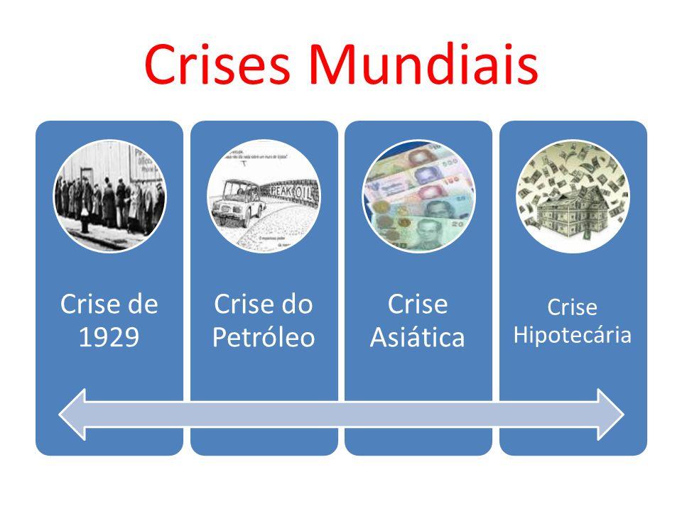 Crises Mundiais Crise de 1929 Crise do Petróleo Crise Asiática Crise Hipotecária
