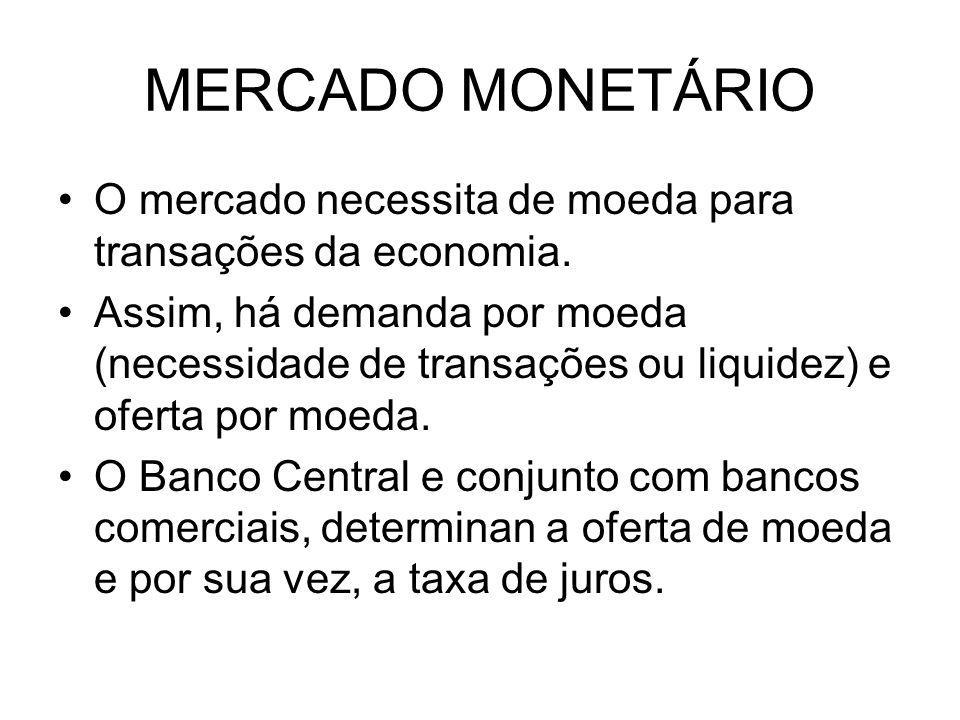 MERCADO MONETÁRIO O mercado necessita de moeda para transações da economia. Assim, há demanda por moeda (necessidade de transações ou liquidez) e ofer