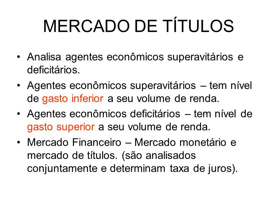MERCADO DE TÍTULOS Analisa agentes econômicos superavitários e deficitários. Agentes econômicos superavitários – tem nível de gasto inferior a seu vol