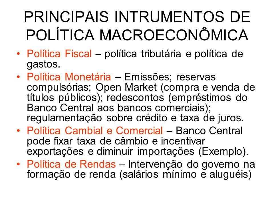 PRINCIPAIS INTRUMENTOS DE POLÍTICA MACROECONÔMICA Política Fiscal – política tributária e política de gastos. Política Monetária – Emissões; reservas