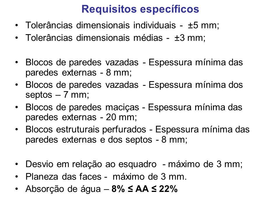 Requisitos específicos Tolerâncias dimensionais individuais - ±5 mm; Tolerâncias dimensionais médias - ±3 mm; Blocos de paredes vazadas - Espessura mí