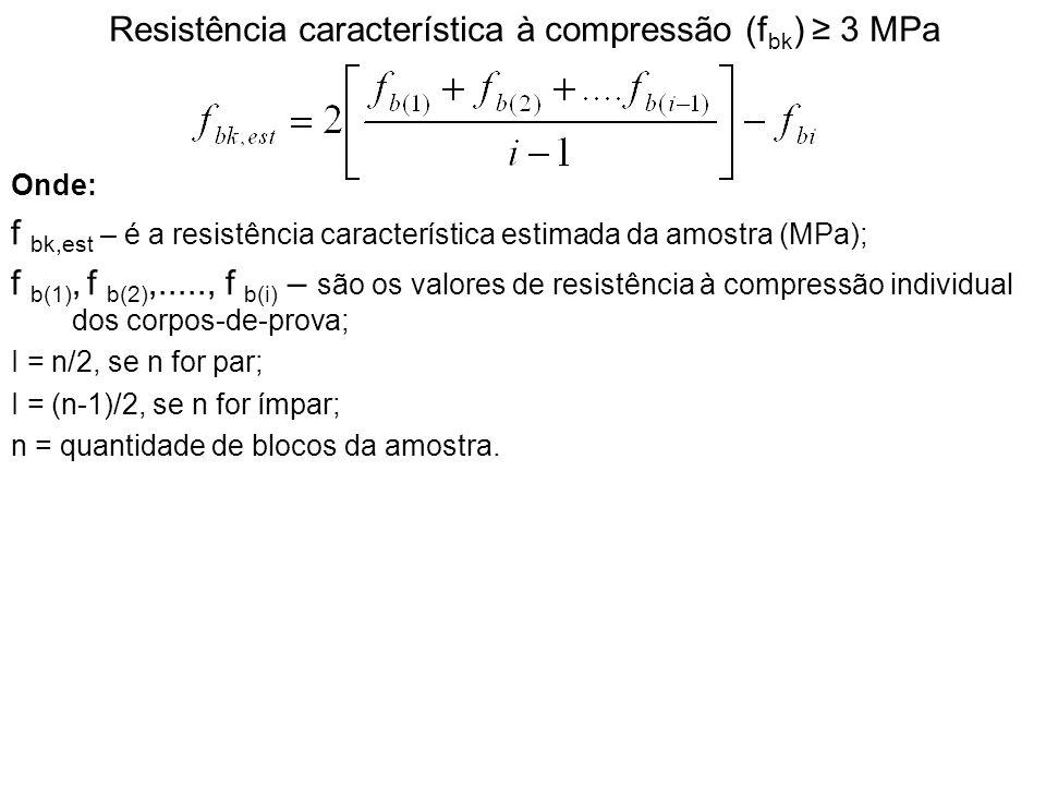 Resistência característica à compressão (f bk ) 3 MPa Onde: f bk,est – é a resistência característica estimada da amostra (MPa); f b(1), f b(2),.....,