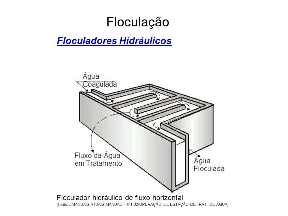 5 Floculação Floculadores Hidráulicos Floculador hidráulico de fluxo horizontal (fonte:L\MANUAIS ATUAIS\MANUAL – MT-32/OPERAÇÃO DE ESTAÇÃO DE TRAT.