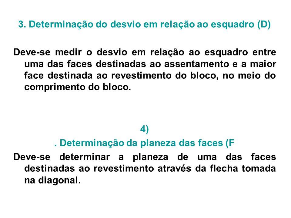 3. Determinação do desvio em relação ao esquadro (D) Deve-se medir o desvio em relação ao esquadro entre uma das faces destinadas ao assentamento e a