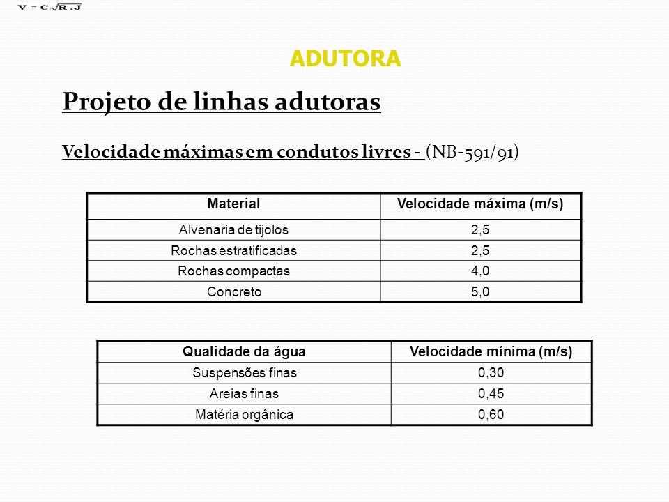 ADUTORA Projeto de linhas adutoras Velocidade máximas em condutos livres - (NB-591/91) MaterialVelocidade máxima (m/s) Alvenaria de tijolos2,5 Rochas