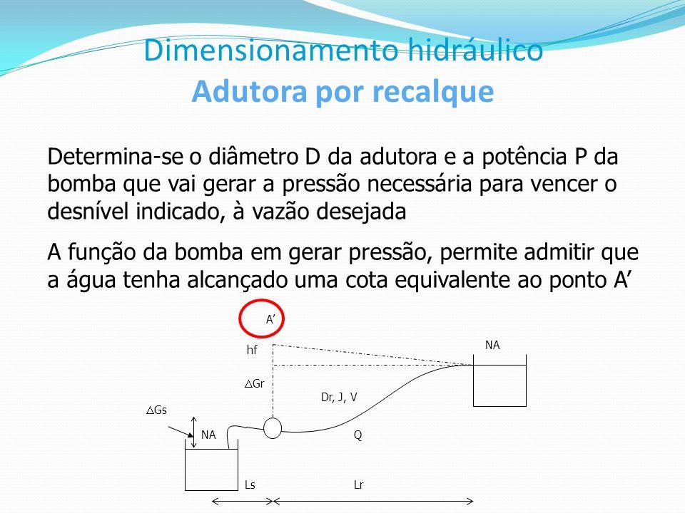 Dimensionamento hidráulico Adutora por recalque LrLs NA Q Gs Dr, J, V Gr hf A Determina-se o diâmetro D da adutora e a potência P da bomba que vai ger