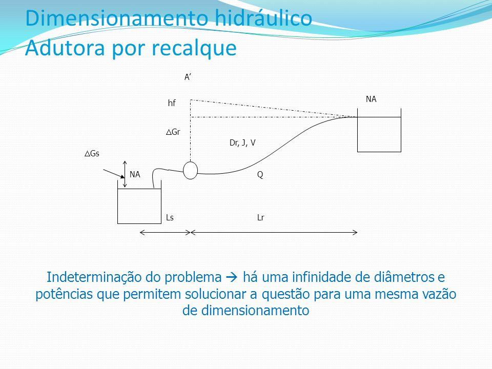Dimensionamento hidráulico Adutora por recalque LrLs NA Q Gs Dr, J, V Gr hf A Indeterminação do problema há uma infinidade de diâmetros e potências qu