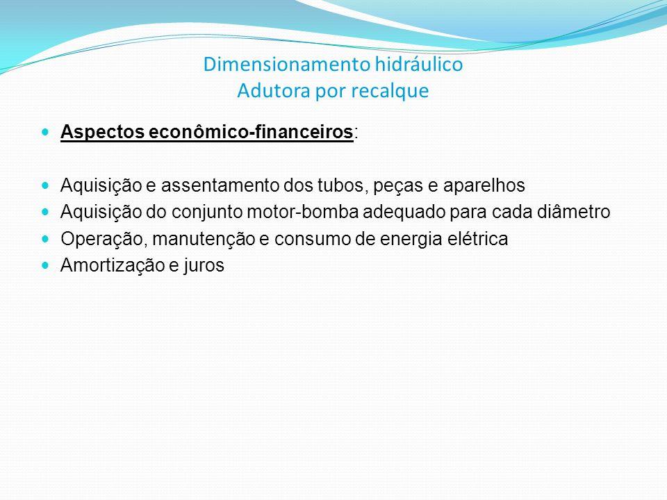 Dimensionamento hidráulico Adutora por recalque Aspectos econômico-financeiros: Aquisição e assentamento dos tubos, peças e aparelhos Aquisição do con