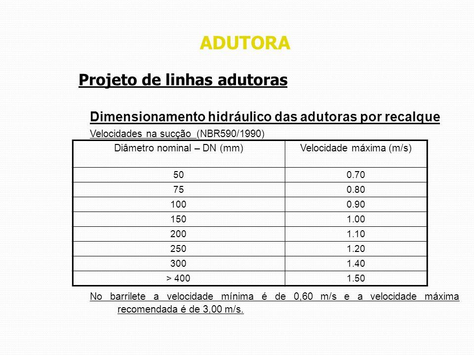 ADUTORA Dimensionamento hidráulico das adutoras por recalque Velocidades na sucção (NBR590/1990) No barrilete a velocidade mínima é de 0,60 m/s e a ve