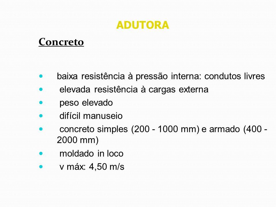 ADUTORA Concreto baixa resistência à pressão interna: condutos livres elevada resistência à cargas externa peso elevado difícil manuseio concreto simp