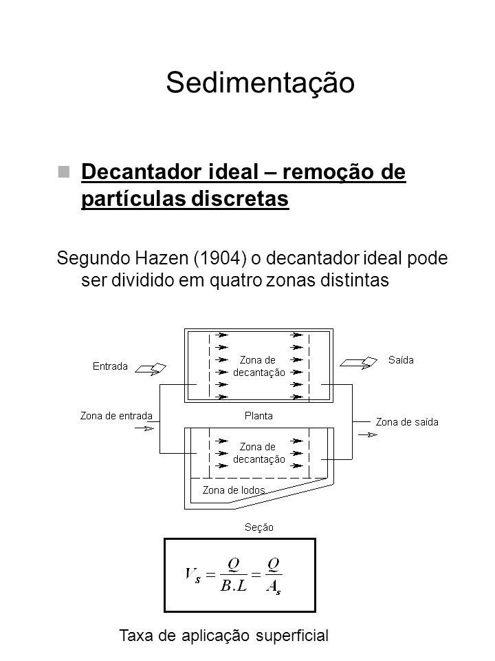 Sedimentação Decantador ideal – remoção de partículas discretas Segundo Hazen (1904) o decantador ideal pode ser dividido em quatro zonas distintas Ta