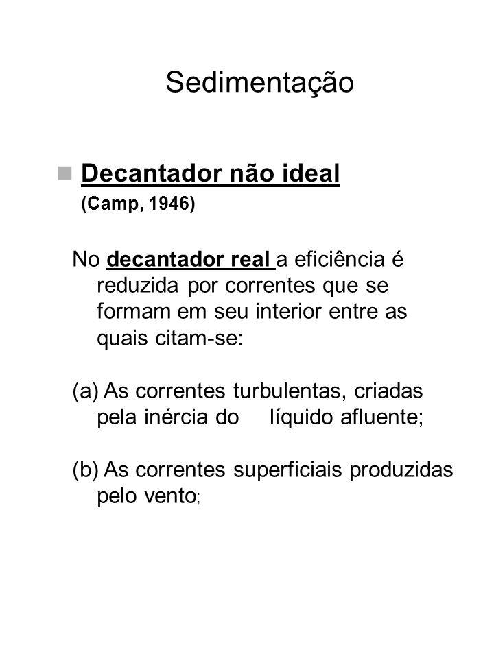 Sedimentação Decantador não ideal (Camp, 1946) No decantador real a eficiência é reduzida por correntes que se formam em seu interior entre as quais c