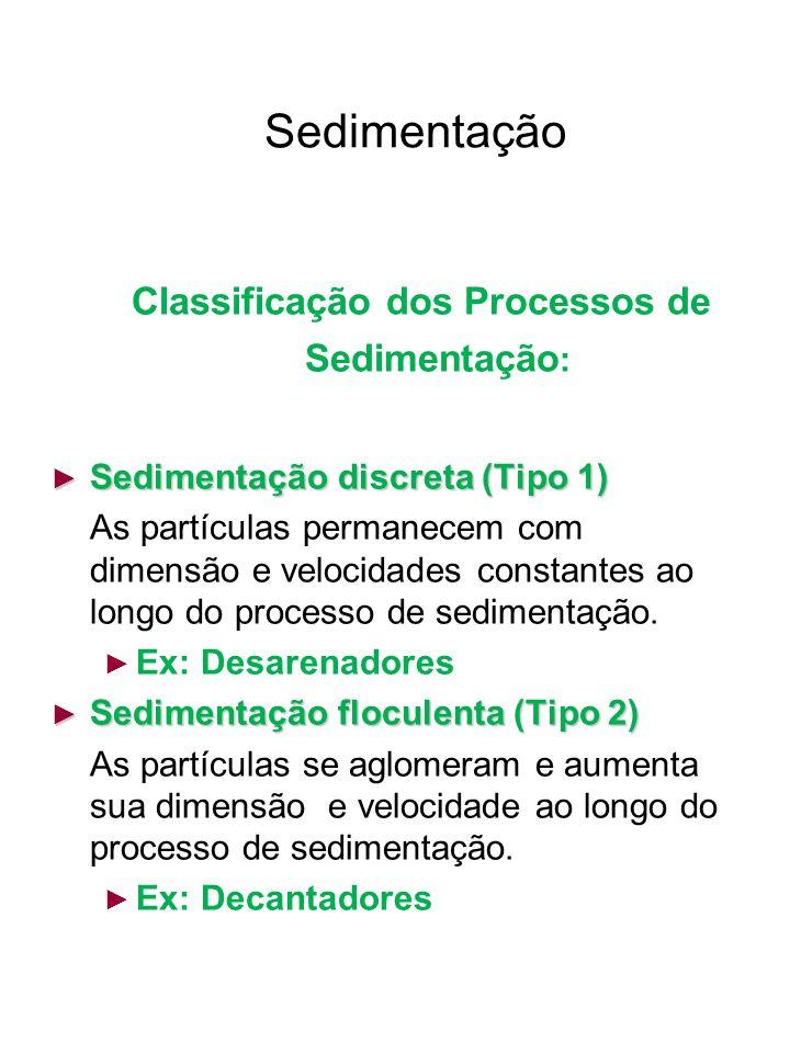 Sedimentação Classificação dos Processos de Sedimentação : Sedimentação em zona (Tipo 3) Sedimentação em zona (Tipo 3) As partículas sedimentam em massa (i.e., adição de cal).