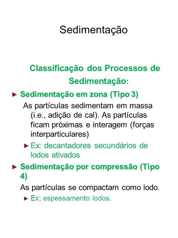 Sedimentação Classificação dos Processos de Sedimentação : Sedimentação em zona (Tipo 3) Sedimentação em zona (Tipo 3) As partículas sedimentam em mas
