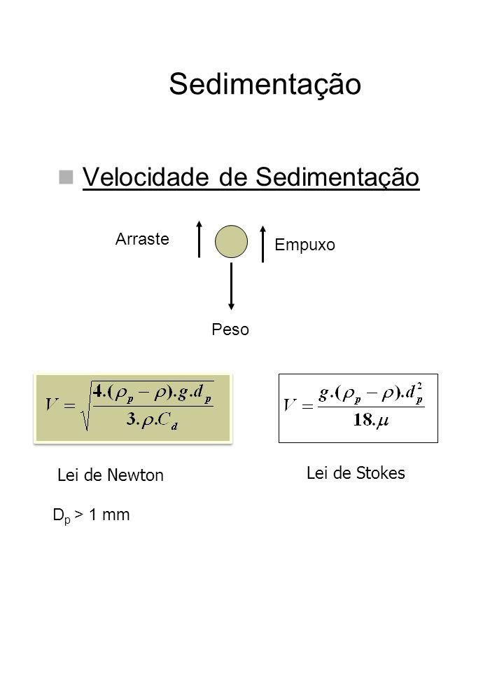 Sedimentação Velocidade de Sedimentação Arraste Empuxo Peso Lei de Newton Lei de Stokes D p > 1 mm